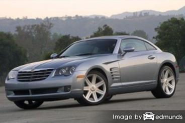 Discount Chrysler Crossfire insurance